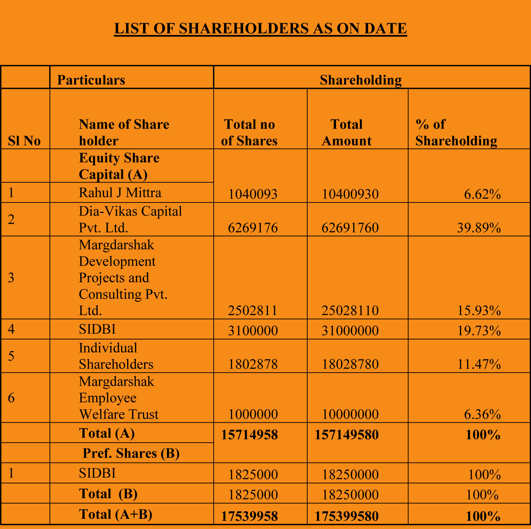Shareholding-Pattern_Current